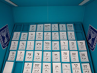 Данные ЦИК Израиля после подсчета 65% голосов