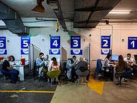 Мировой рейтинг устойчивости к коронавирусу: Израиль в ТОП-5