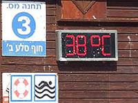 Прогноз погоды на 9 мая: очень жарко, шарав