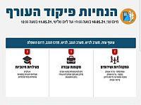 ЦАХАЛ опубликовал инструкции для жителей населенных пунктов в зоне ракетных обстрелов