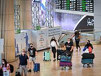 Израильтяне, недавно переболевшие коронавирусом, освобождены от ПЦР-теста перед возвращением из-за границы