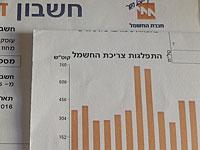 СМИ: ожидается, что к концу года тарифы на электричество снизятся на 3%